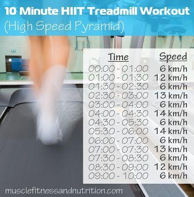 Treadmill Interval Workout Kph Kinetic Revolution Running Technique