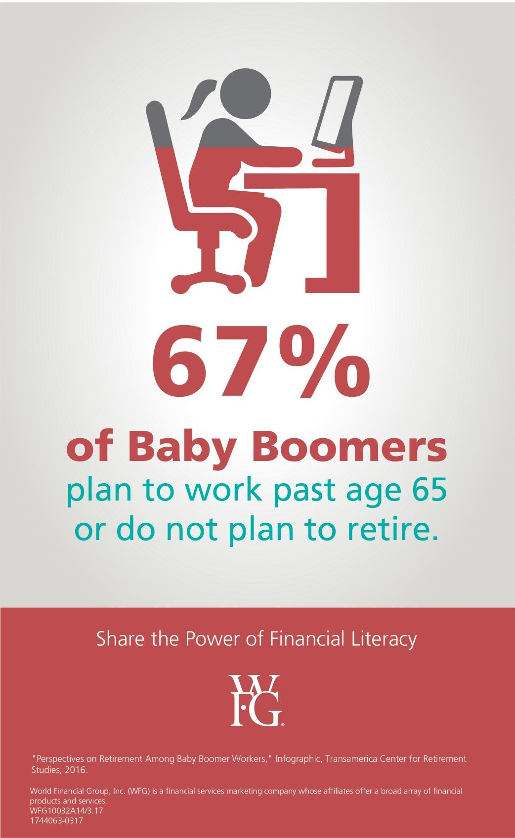 Pin by GrowRich Business solutions on Retirement