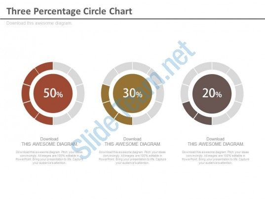 Three percentage circle chart for analysis powerpoint slides ppt three percentage circle chart for analysis powerpoint slides slide01 ccuart Image collections