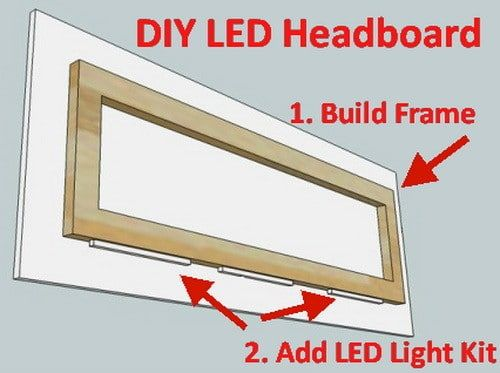 35 Led Headboard Lighting Ideas For Your Bedroom Led Lighting