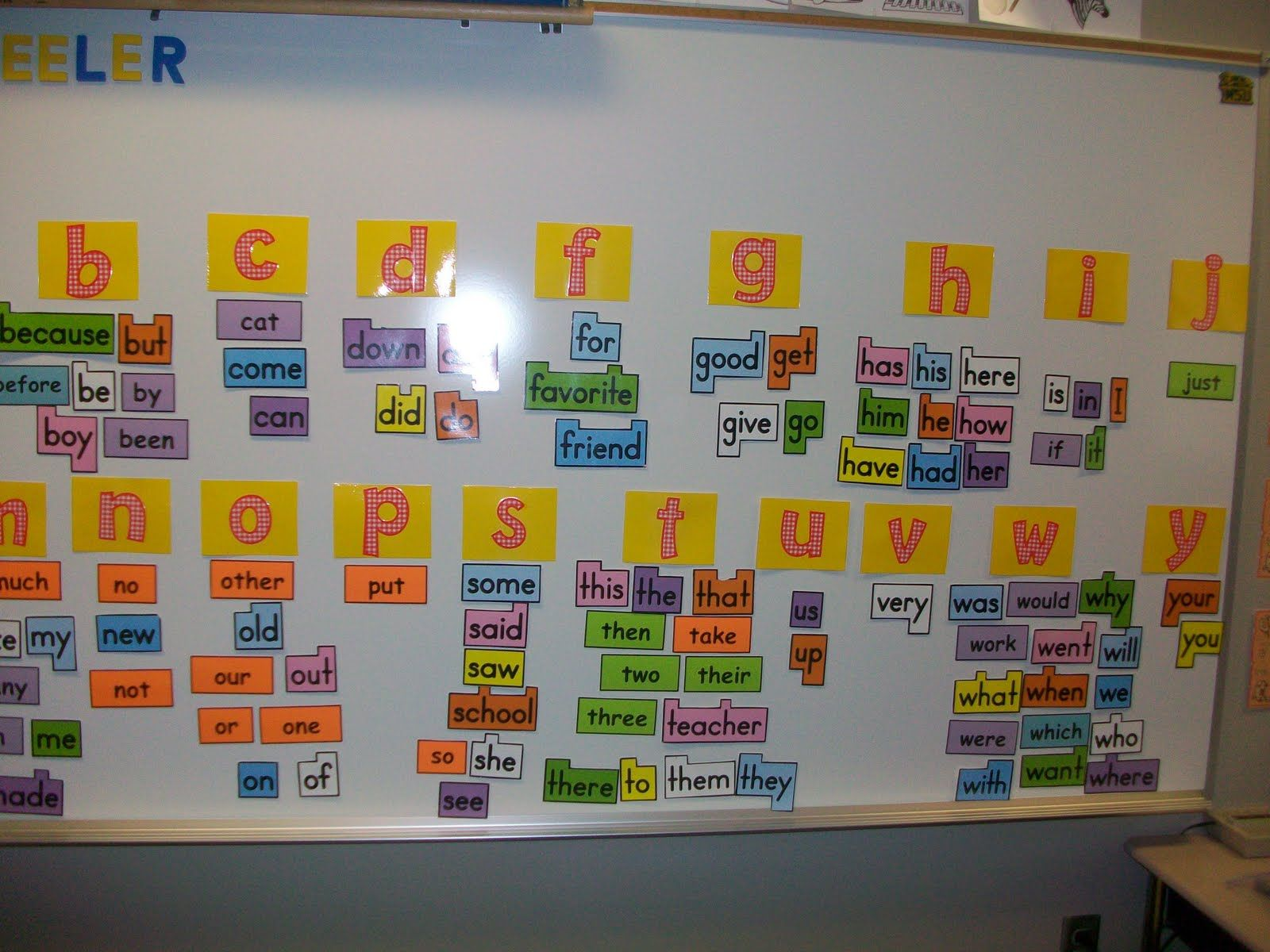 A Word Wall Helps Students With Spelling There Are Many