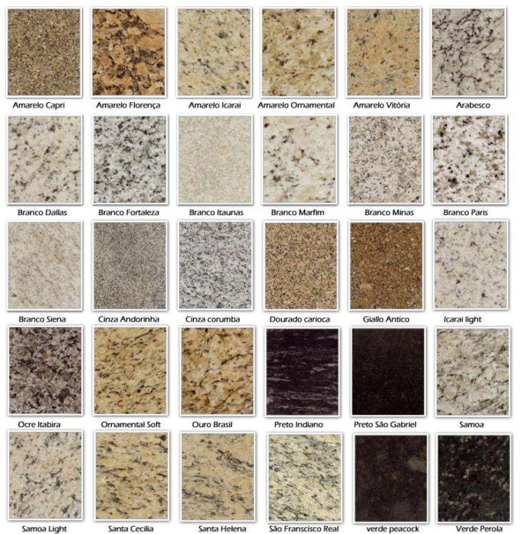 Tipos de granito fotos cores e exemplos para usar na for Granitos nacionales e importados