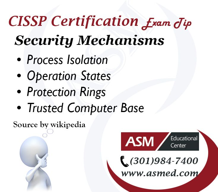 Pin By ASM Educational Center On CISSP Training In 2019