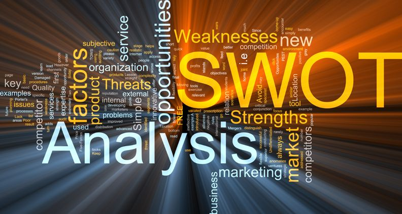 Business SWOT Analysis Management Consulting Concepts Pinterest