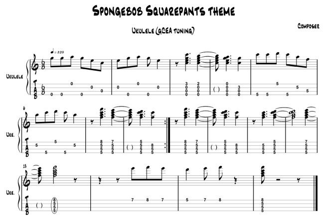Spongebob Squarepants Theme Ukulele Tab U Is For Ukulele