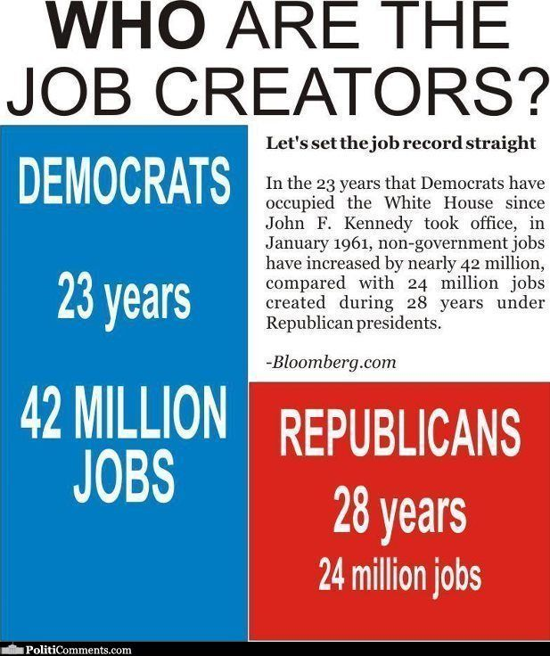 The meme that the top 1 are the job creators is totally false - costco jobs