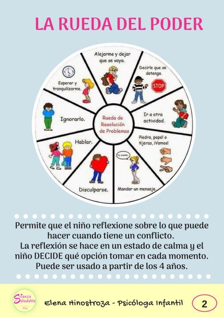 5 Técnicas Para Fomentar El Autocontrol En Niños Preescolares Psicologia Infantil Educacion Emocional Infantil Educacion Emocional