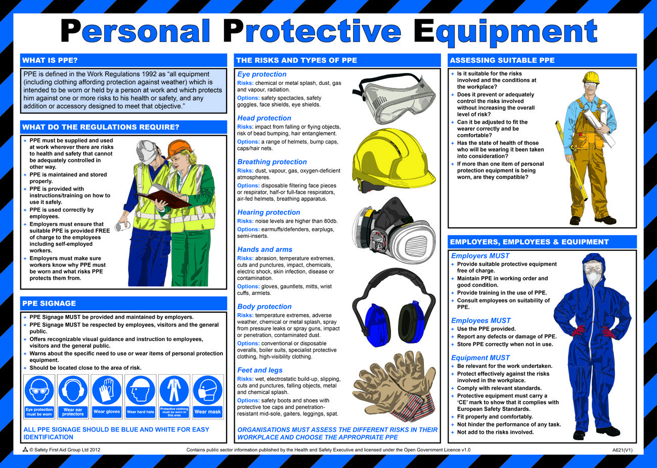 ppe poster wsp10950 Poster Girl Press Health and
