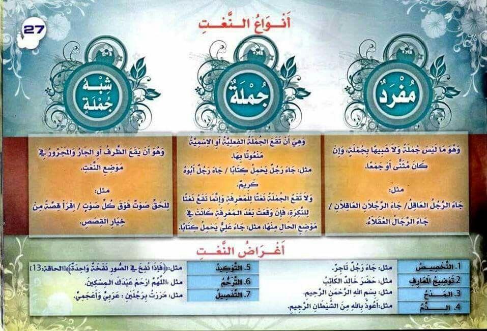 قواعد اللغة العربية للمبتدئين انواع النعت Learning Arabic Arabic Langauge Learn Arabic Language