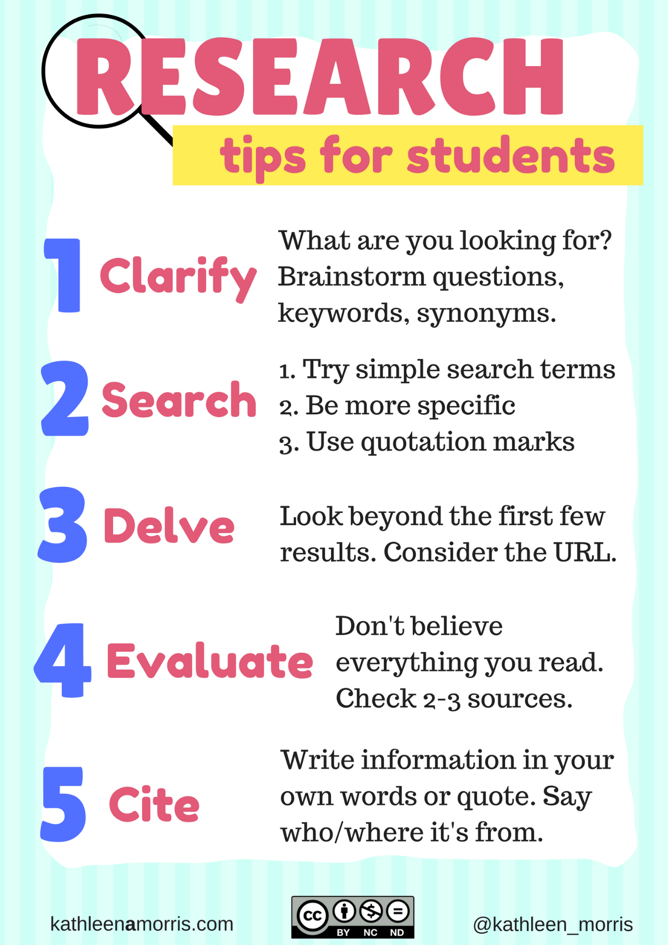 Knowing how to effectively research and filter information is an essential skill for all students. I suggest 5 simple steps to teaching internet research skills and summarize the tips in a handy poster for your classroom. This 2018 post demonstrates how to research for kids.
