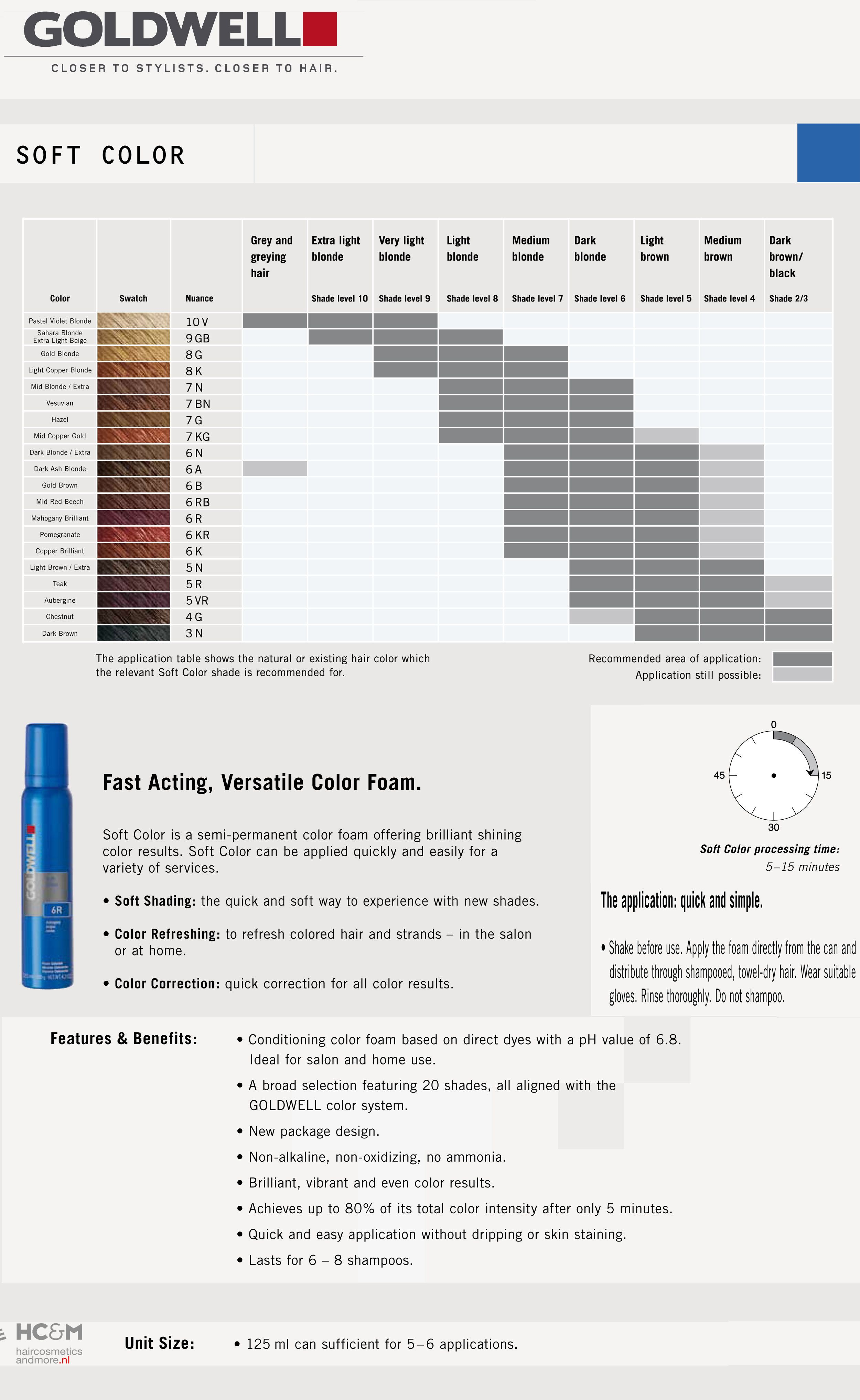 Goldwell Soft Color Shade Chart Goldwell Color Chart Hair Color Chart Igora Hair Color