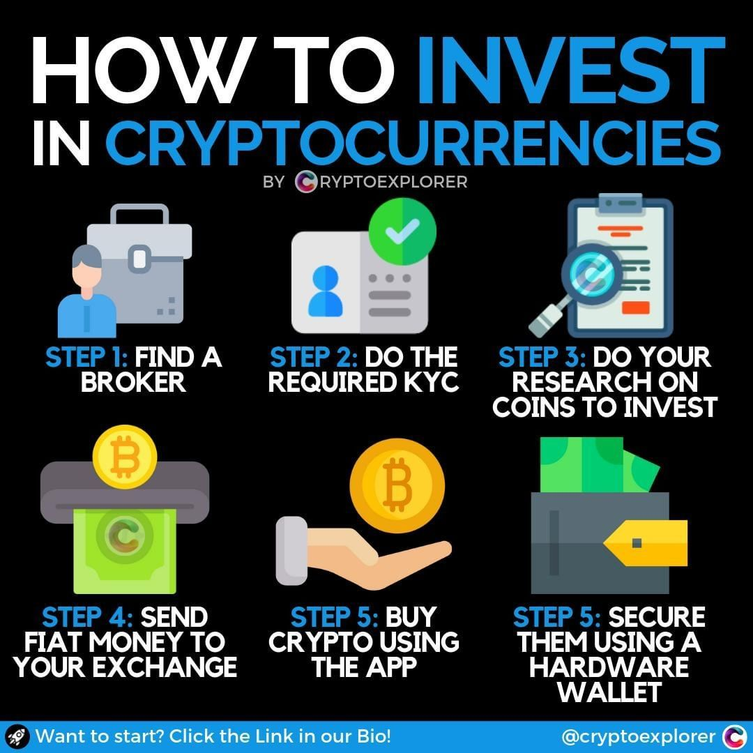how does crypto trading work step by step begin to invest in cryptocurrency