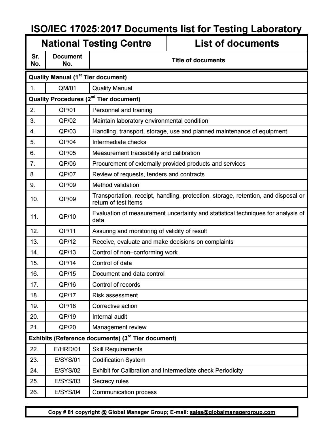 ISO 170252017 documents list for testing laboratory