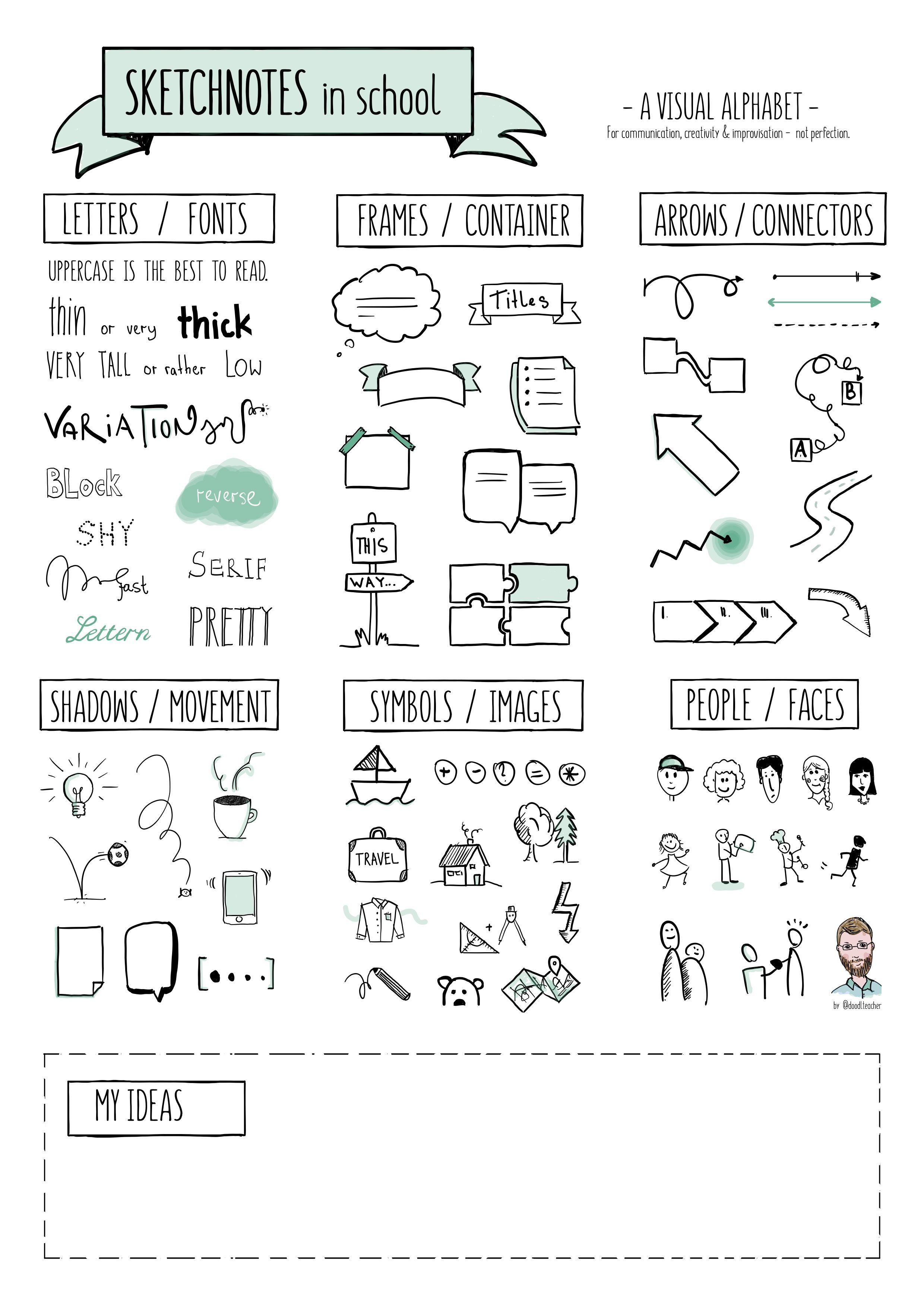 Sketchnotes In School