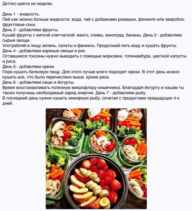 Диета Детокс Для Похудения.