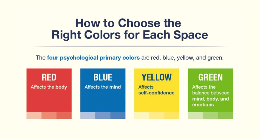 the best colors for productivity and creativity in your on best office colors for productivity id=96147