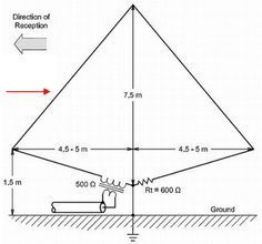 The K9AY Loop Antenna: A Directional E-H Antenna for HF