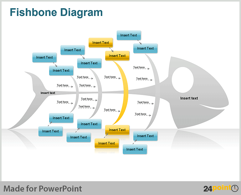 Using the ishikawa fishbone diagram projects to try pinterest determine low online sales with powerpoint ishikawa fishbone diagram ccuart Image collections