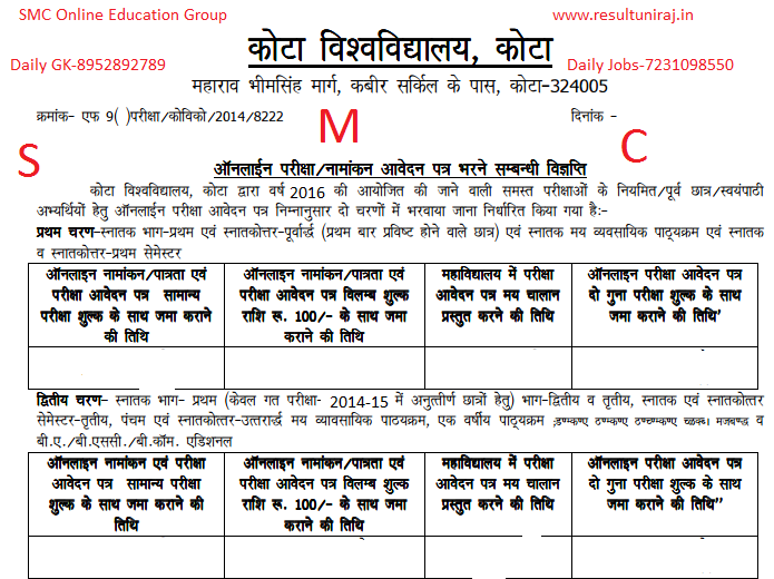 Kota University Ba Rd Year Exam Online Form  University