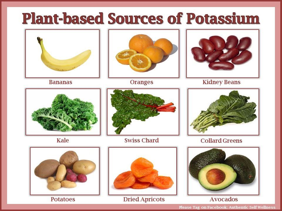 List of Low Potassium Foods Printable Image