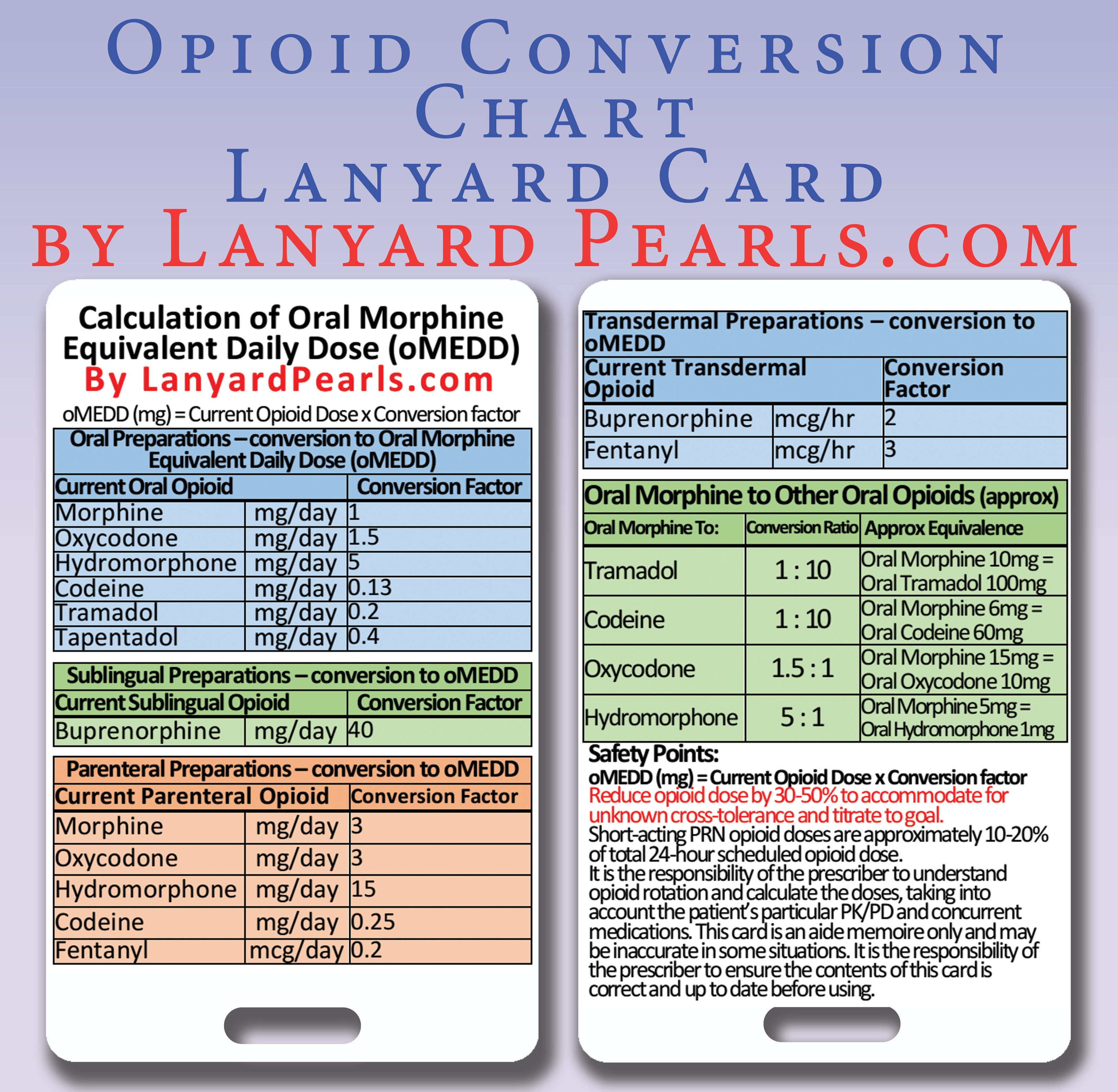 Marvelous Opioid Equivalency Table F96 In Stunning Home Designing Inspiration With