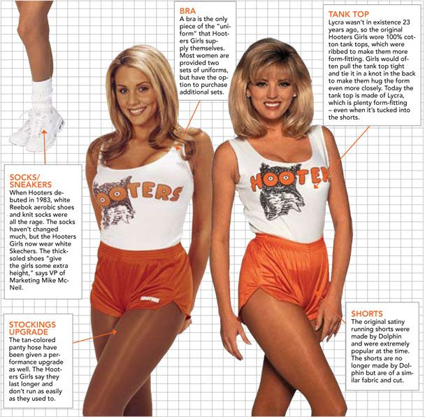 638731767fe195db55c5293e3a2517a8 - How To Get A Job At Hooters With No Experience