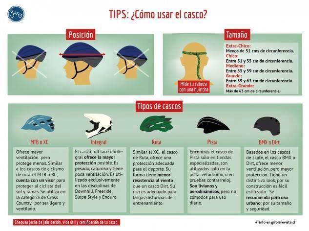 Medidas y tipos de casco :)