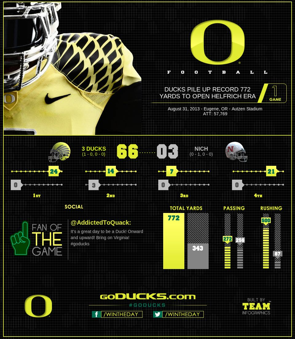 Pin on Duck Football Luv