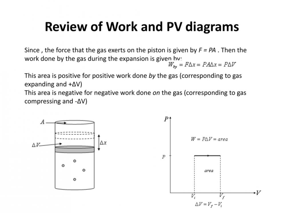 Pv Diagram Heat Engine Di 2020