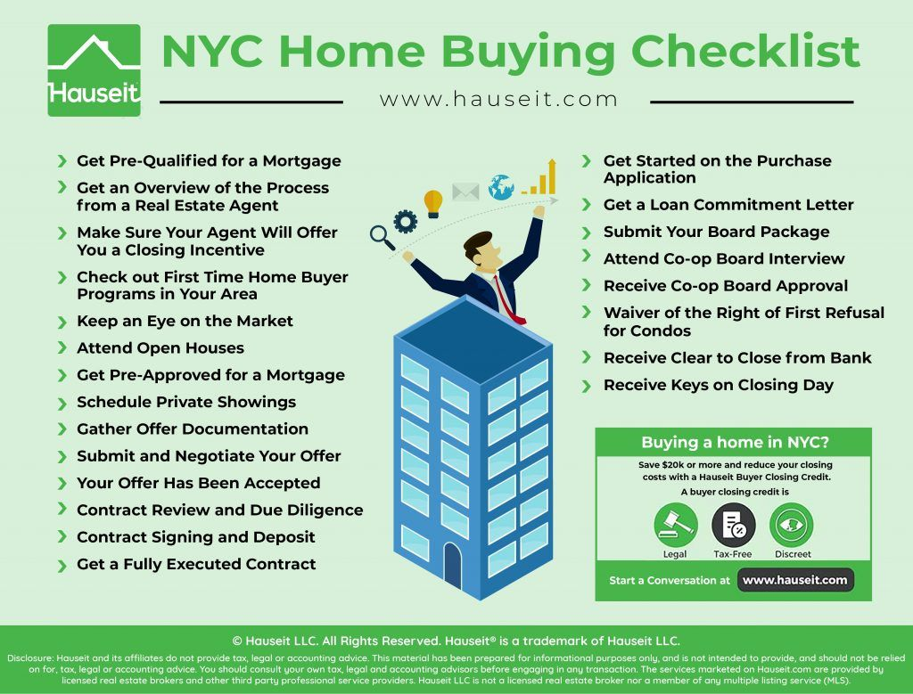 Nyc Home Buying Checklist Home Buying Checklist Home Buying