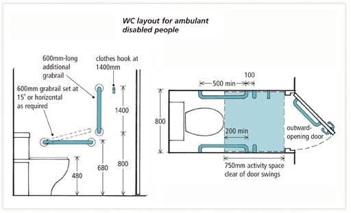 Image Of A WC Layout For Ambulant Disabled People WC Pinterest Architec