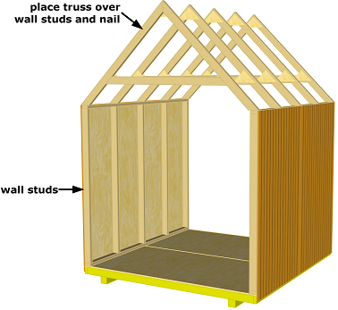 Storage Shed Truss Over Wall Studs Roof Truss Design