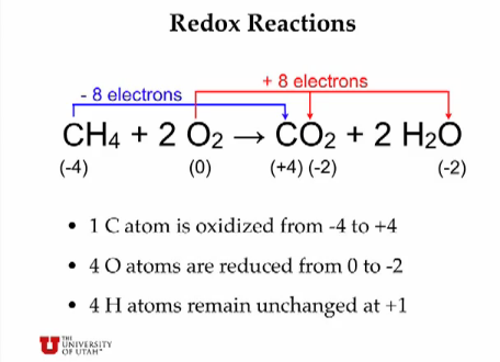 Redox reactions (solutions, examples, activities, experiment, videos).