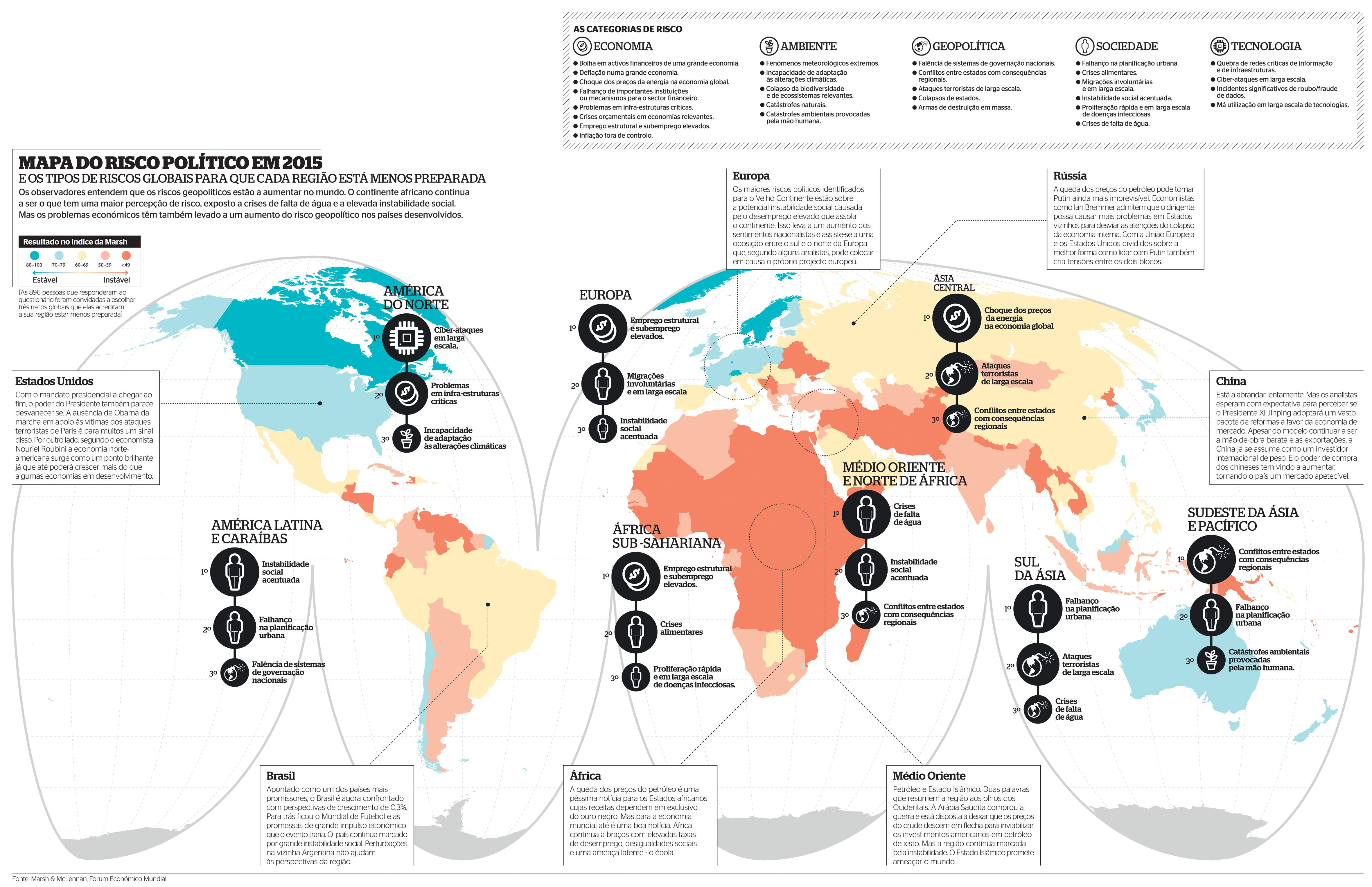 2015 political risk map my work infografia infographics 2015 political risk map sciox Gallery