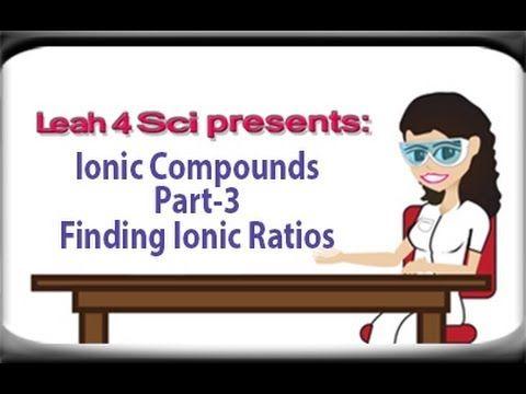 Finding Ion Formula Ratios Using Criss Cross Method Ionic