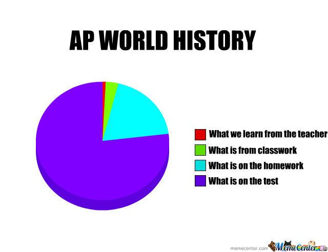 638a7e2186abe337c1a33cb82863fd41 funny ap world world history meme things that make me