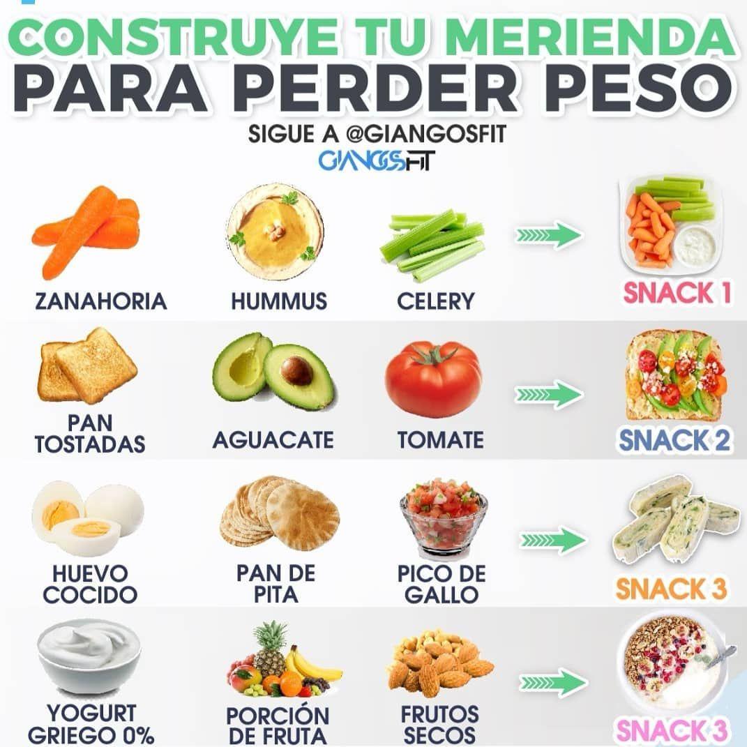 Gianluca Del Mastro On Instagram Meriendas Para Perder Peso Por Gi Comida Saludable Adelgazar Recetas Desayunos Faciles Y Saludables Recetas Para Comer Sano