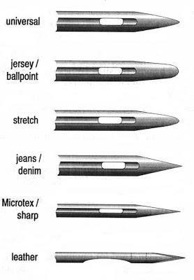 Machine needle types