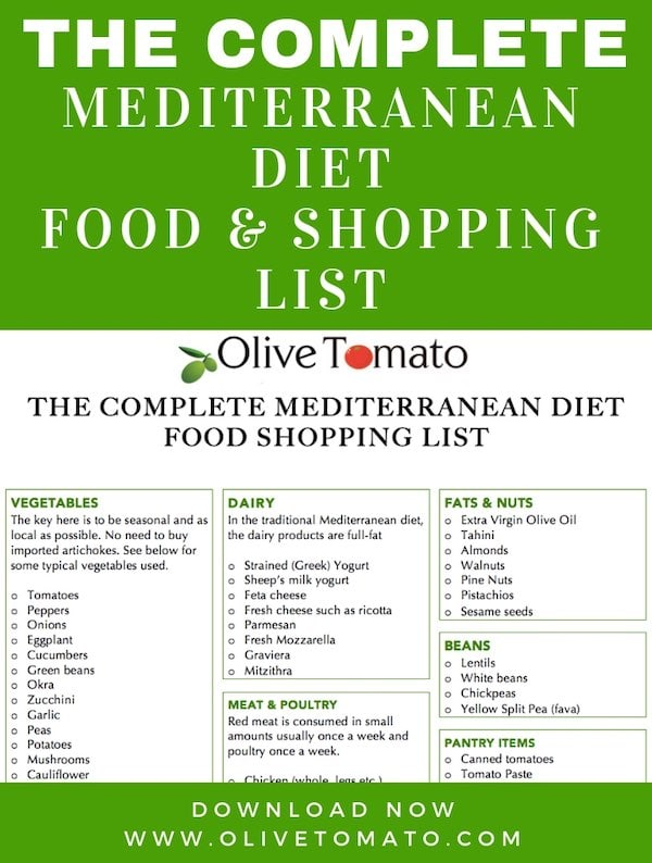 Printable Shopping List: What to Buy for Mediterranean ... |Shopping List Mediterranean Diet Recipes