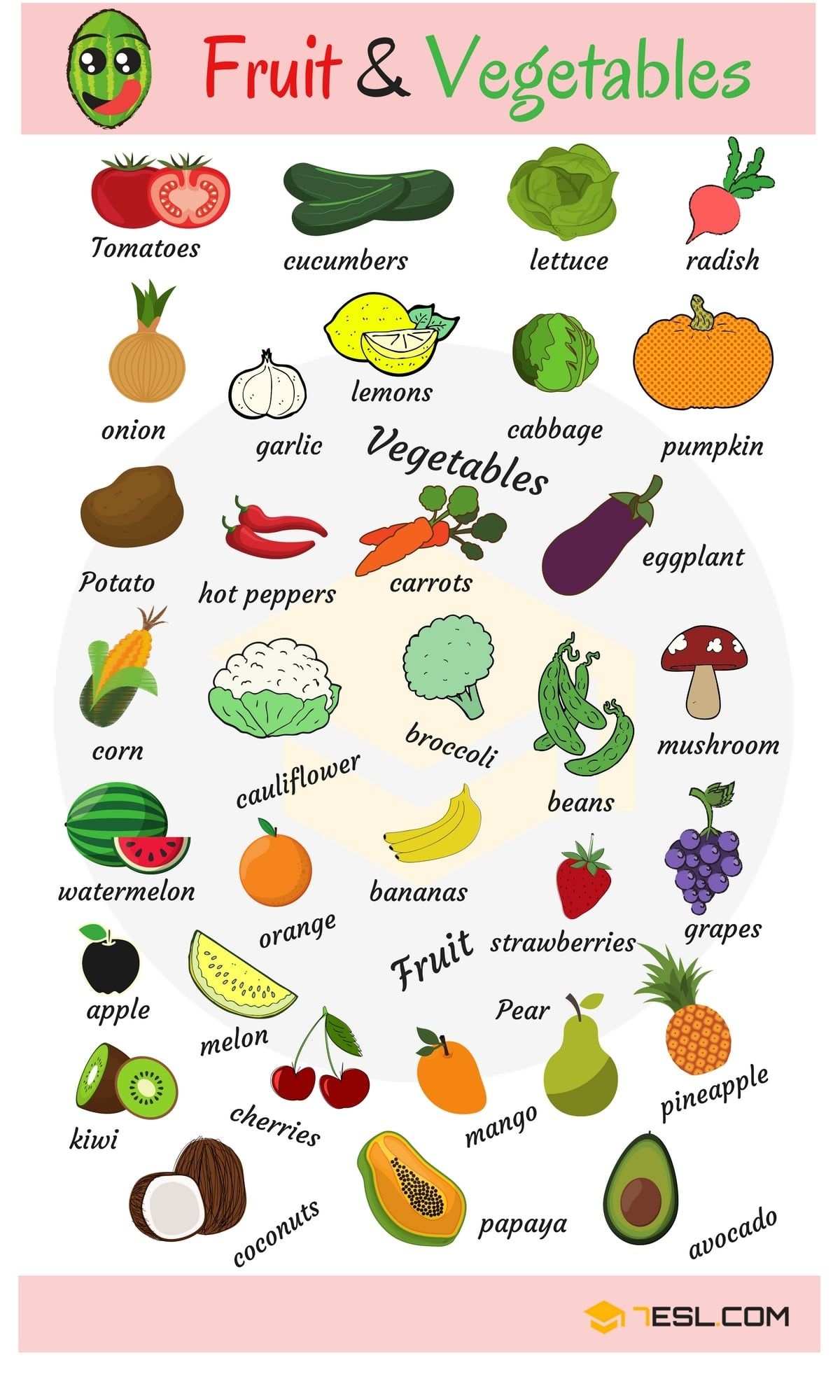 Fruits And Vegetables List English Names And Pictures 7esl Cosas De Ingles Verduras En Ingles Como Aprender Ingles Basico