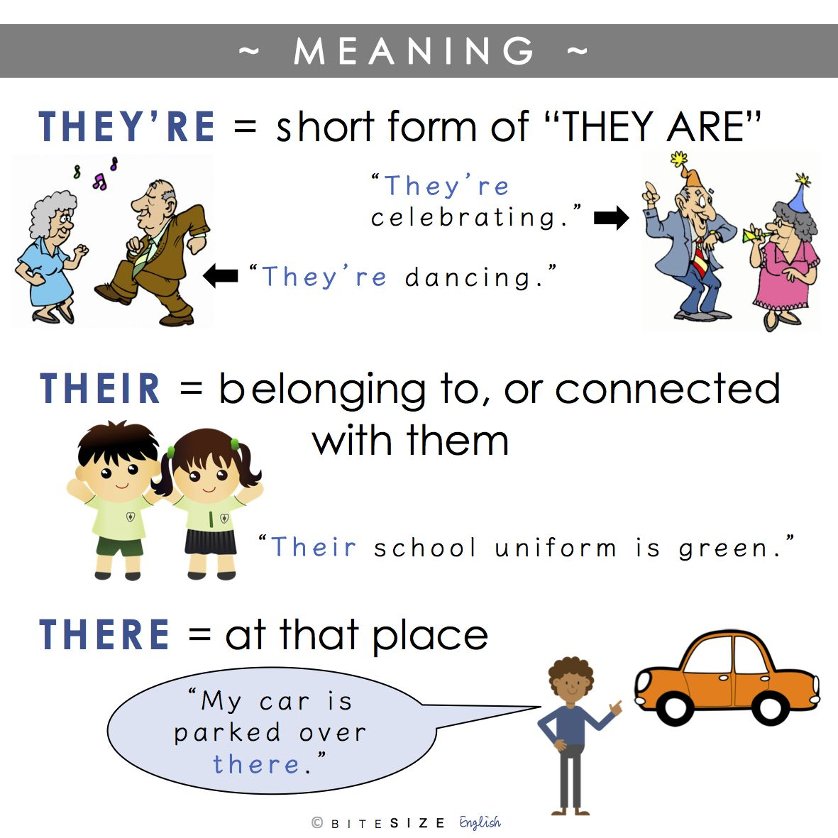 They Re Vs Their Vs There Bitesizeenglish Theirvsthere
