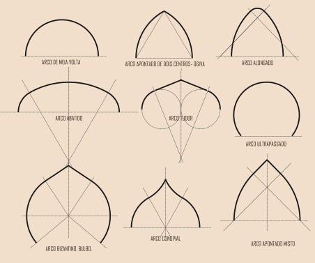 E45e354034d4e0d2ad7b02d0040a4c27 Jpg 452 377 Mandala Design Art Mandala Art Lesson Mandala Design Pattern