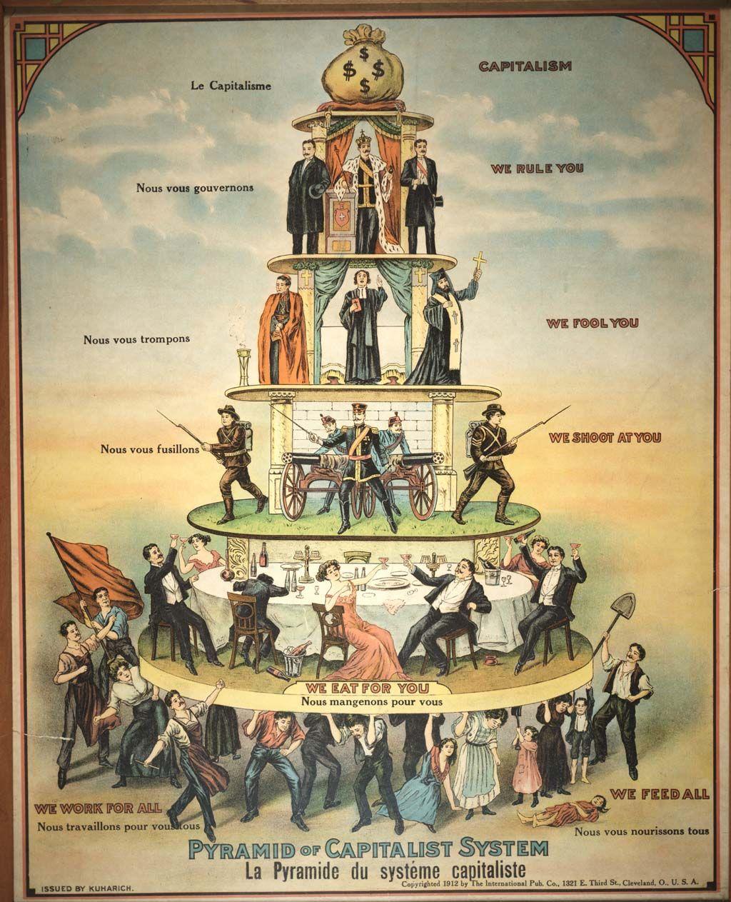How Socialism Works | HowStuffWorks