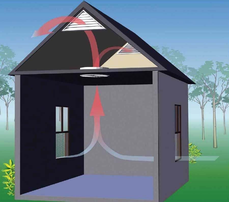Whole House Fans Provide Easy Low Cost Cooling House Fan Whole House Fan House
