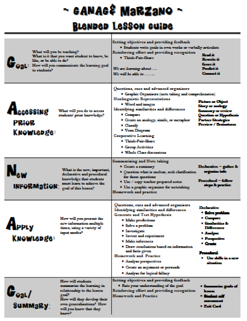 Ganag And Marzano Blended Lesson Guide GANAG Is The Acronym For - Marzano lesson plan template