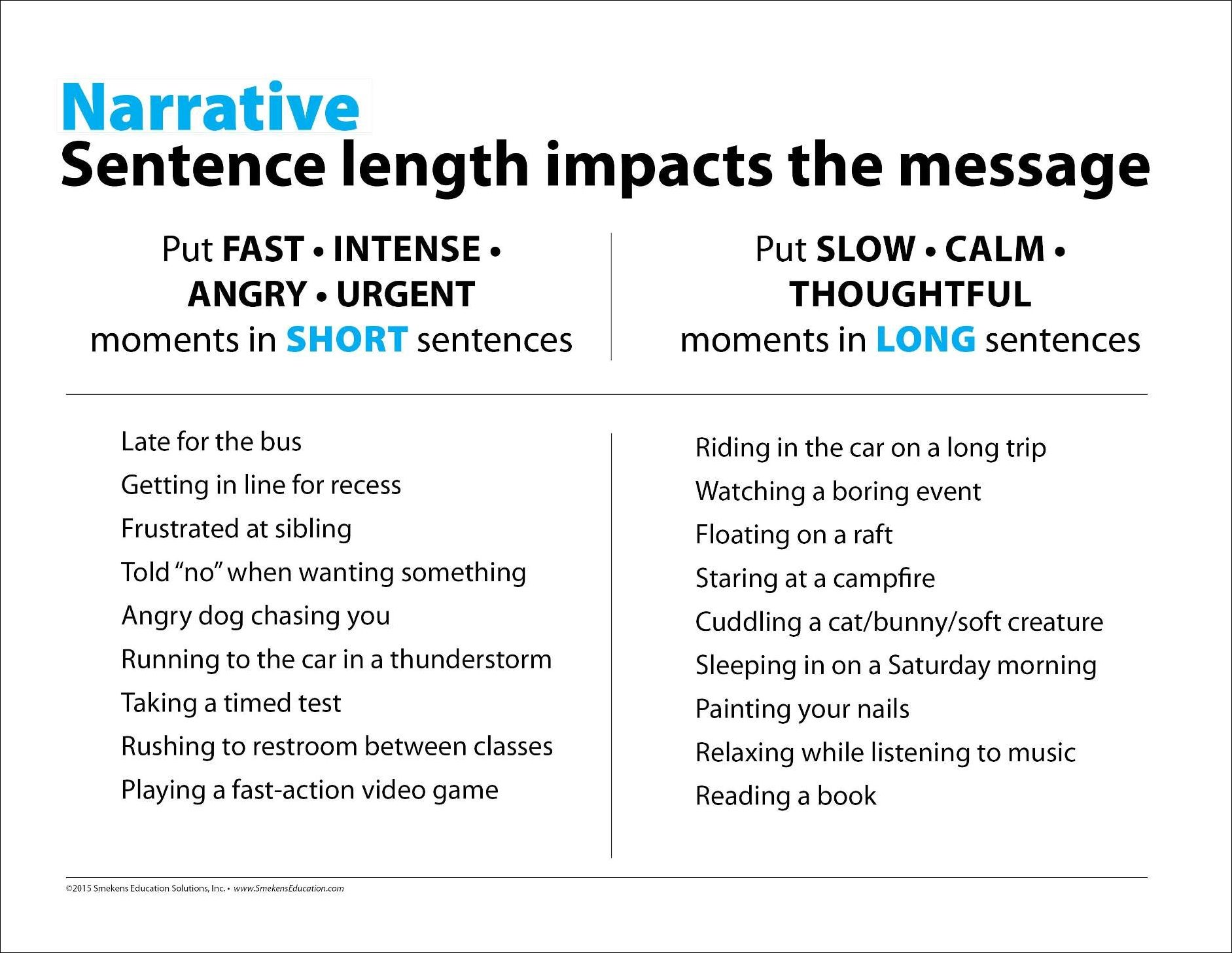 Writing Detailed Sentences Interactive Powerpoint 1st 2nd 3rd 4th Includes Ways To Add Adjectives Adverbs Verbs Interactive Powerpoint Sentences Writing [ 720 x 1280 Pixel ]