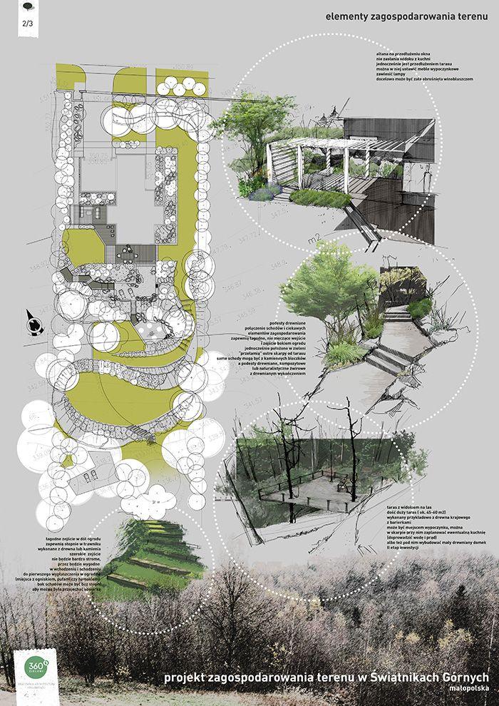 Zagospodarowanie terenu w wi tnikach g rnych 360 for Architecture design sites