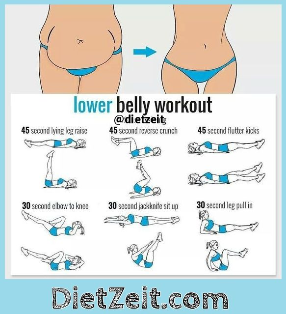 work out routine amazing lower belly exercise to lose your muffin top if 11997