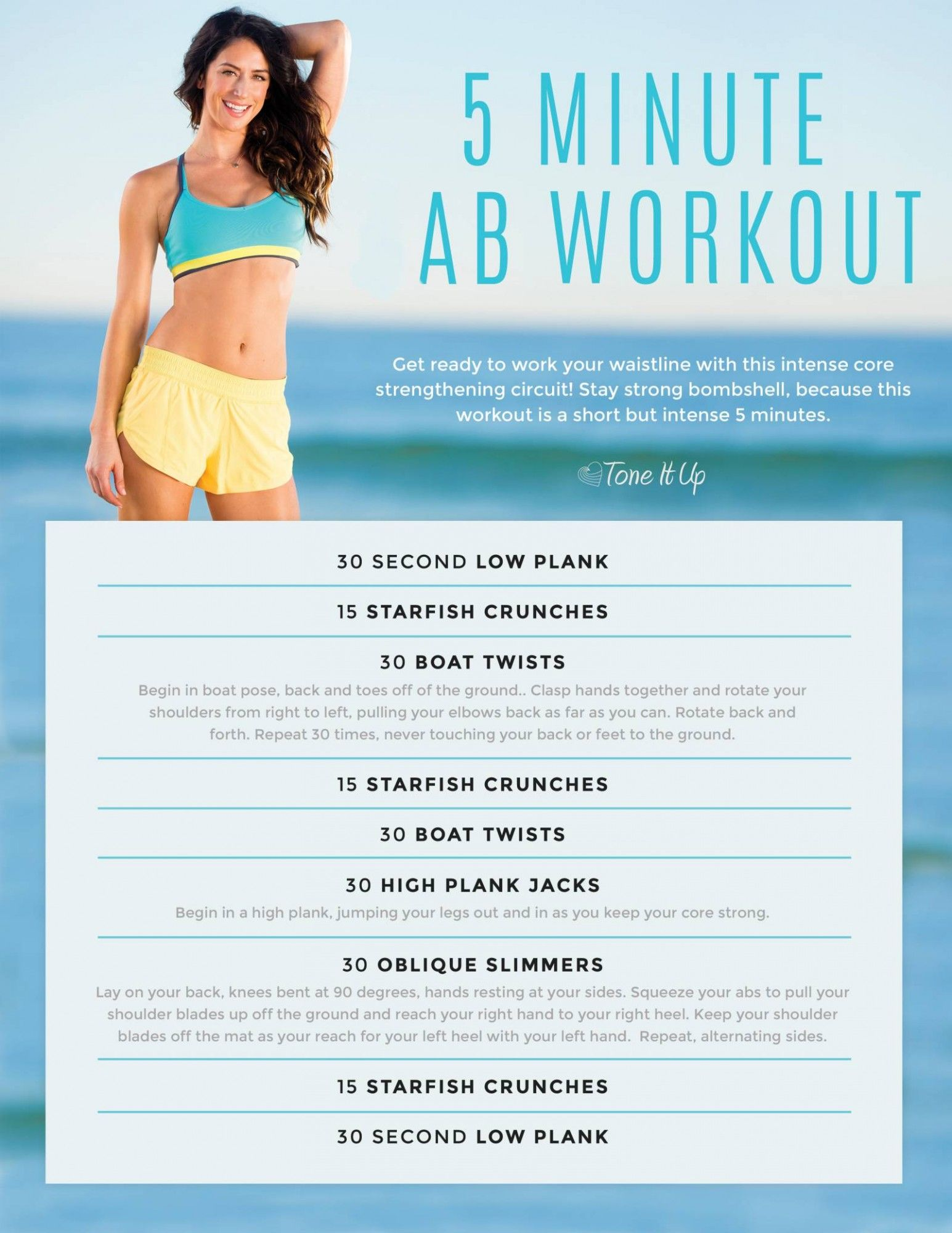 5-Minute Abs forecast