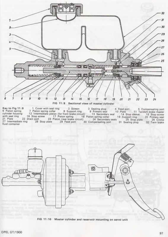 system brake gt 5 master cylinder